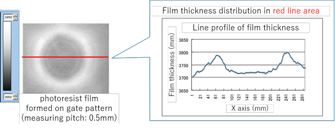 Film thickness measurement system | TECNOS